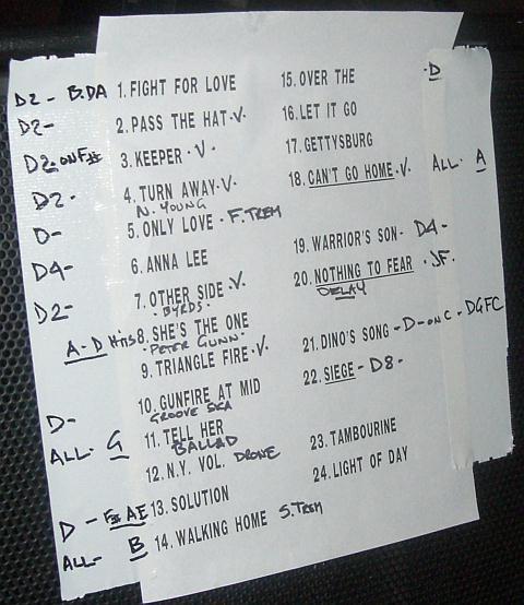 Die Setlist der Brandos, Tuttlingen, 7. Dezember 2006